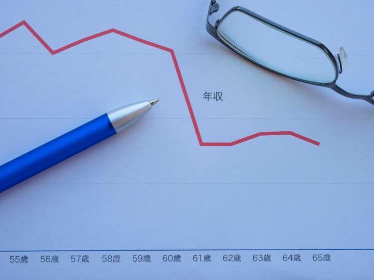 定年前と定年後の再雇用時の就労条件の違い