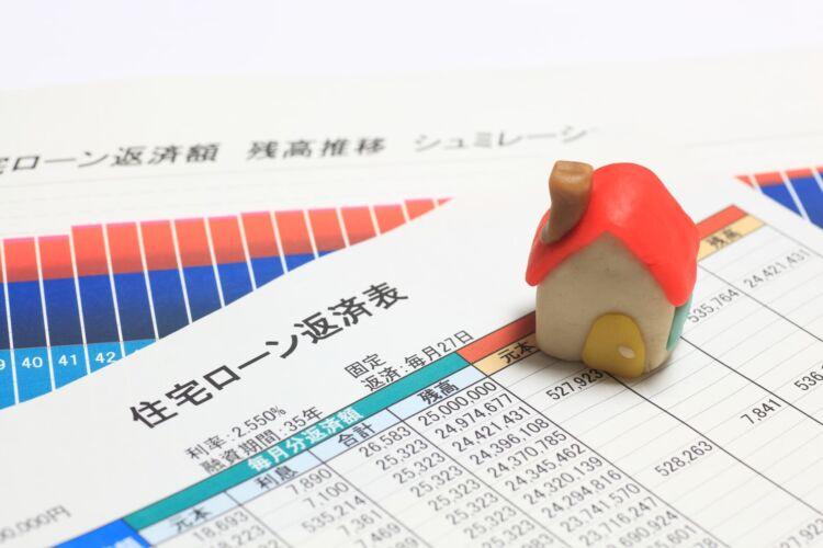 借り入れ金額から毎月の支払い額を計算!